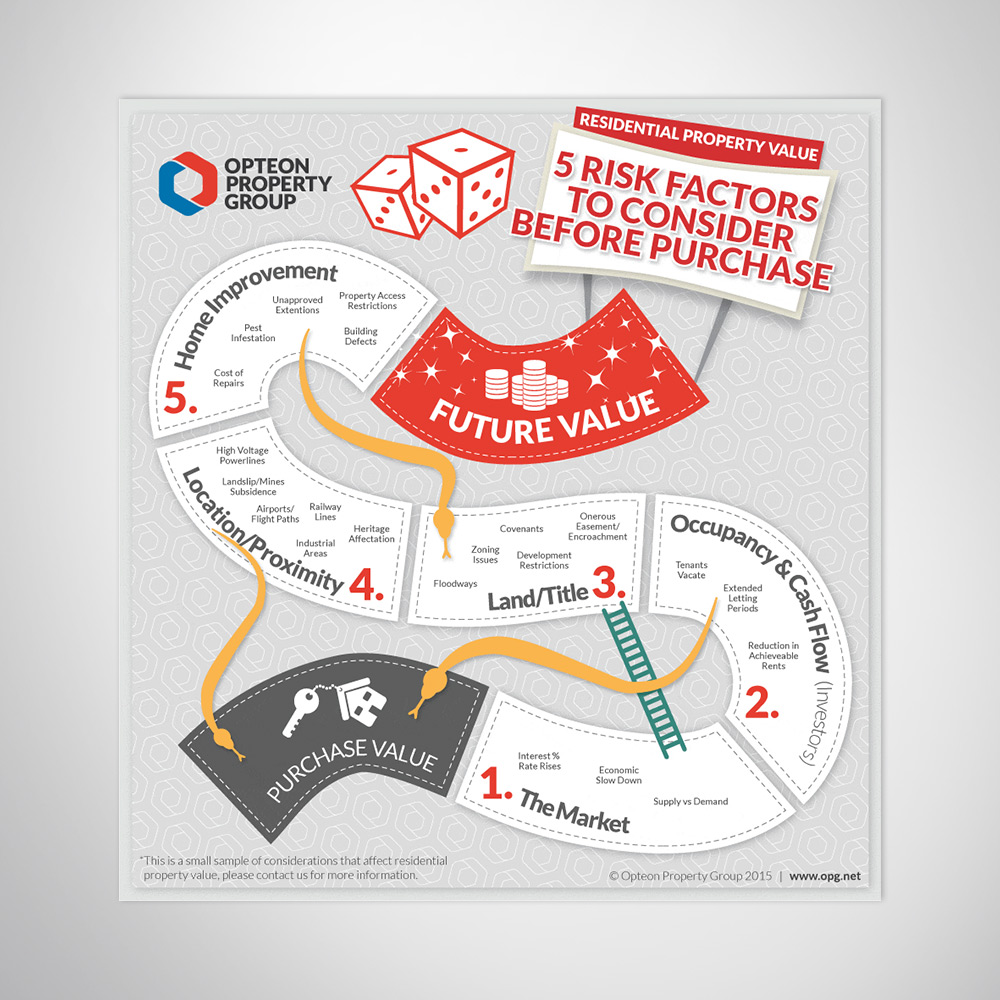 Corporate business infographic design with custom branding. Visualise data and process with infographics.