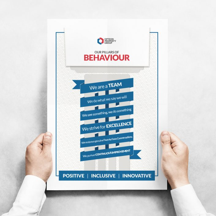 Corporate business custom design branded poster