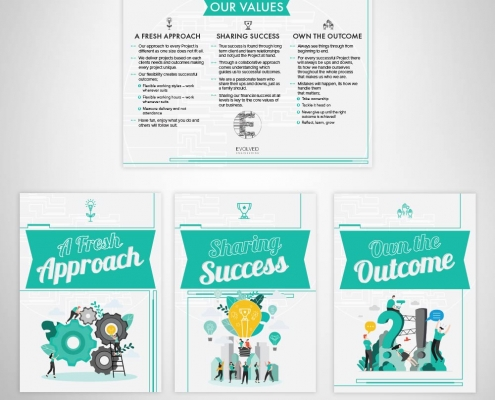 Company Values Custom Design Poster Suite Human Resources