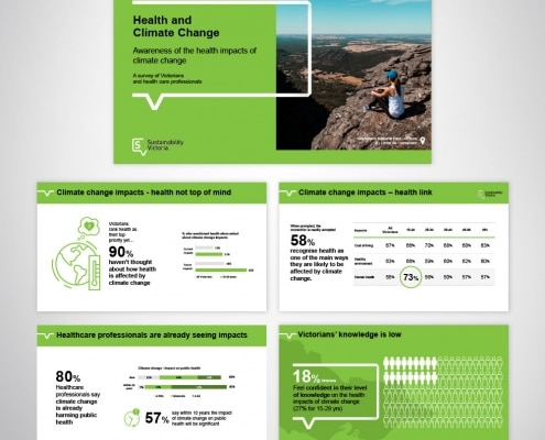 Custom Branded PowerPoint Presentation Design - Government Report Template